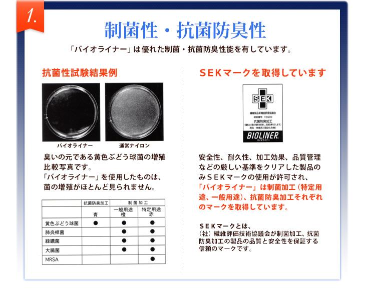1.制菌性・抗菌防臭性